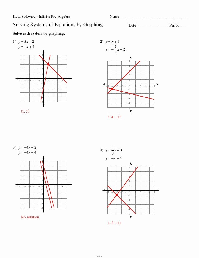 Graphing Systems Of Equations Worksheet Fresh Systems Of Equations by Graphing