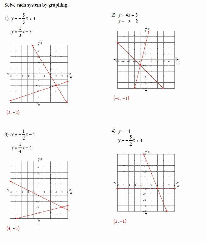 Graphing Systems Of Equations Worksheet Inspirational Graphing Systems Equations Worksheet