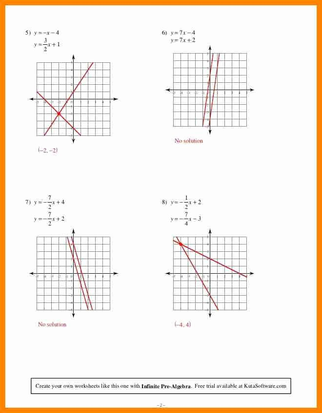 Graphing Systems Of Equations Worksheet Luxury Graphing Worksheet