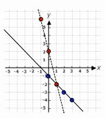 Graphing Systems Of Inequalities Worksheet Best Of Graphing Systems Of Inequalities Worksheets