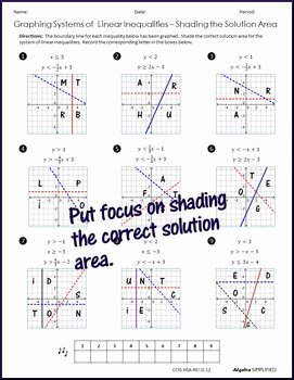 Graphing Systems Of Inequalities Worksheet Inspirational Graphing Systems Of Linear Inequalities by Algebra