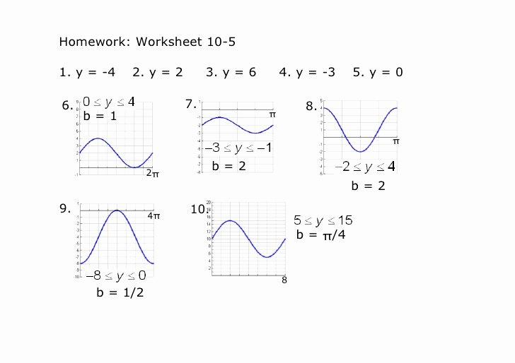 Graphing Trig Functions Practice Worksheet Awesome Writing Equations Of Trig Graphs