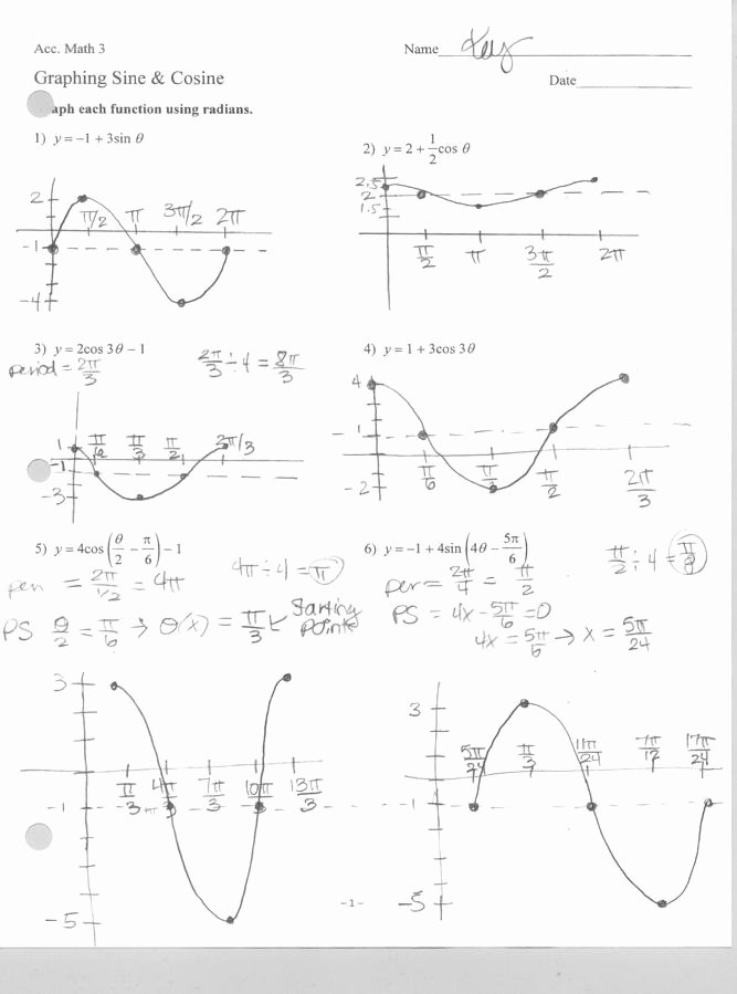 Graphing Trig Functions Practice Worksheet Best Of 12 Best Of Graph Inverse Functions Worksheet
