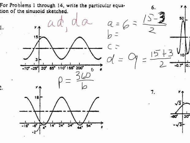 Graphing Trig Functions Practice Worksheet Inspirational Graphing Sine and Cosine Functions Worksheet