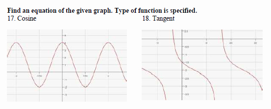 Graphing Trig Functions Practice Worksheet Inspirational Graphing Sine Cosine Tangent with Change In Period