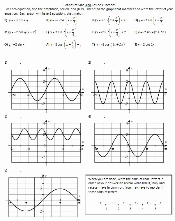 Graphing Trig Functions Practice Worksheet Luxury How to Write An Equation for A Trig Function Graph