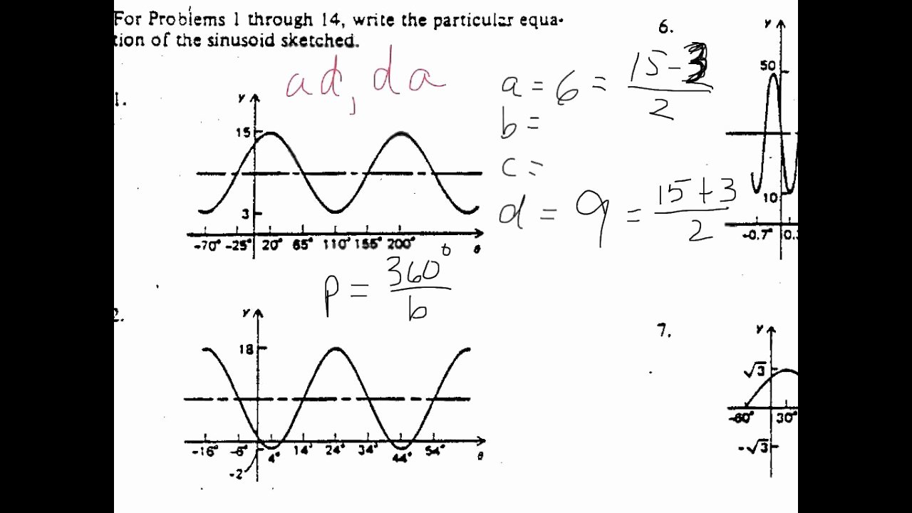 Graphing Trig Functions Practice Worksheet New Trig Graph to Equation Worksheet