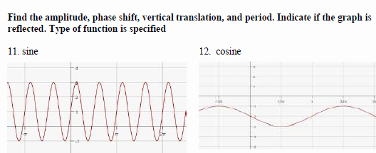 Graphing Trig Functions Worksheet Awesome Graphing Sine Cosine Tangent with Change In Period