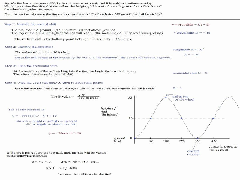Graphing Trig Functions Worksheet Fresh Graphing Trig Functions Worksheet
