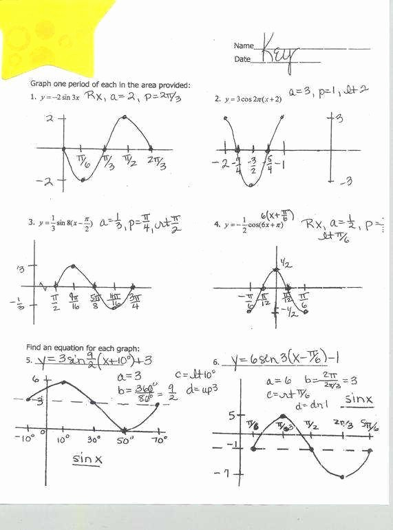 Graphing Trig Functions Worksheet Lovely Graphing Functions Worksheet