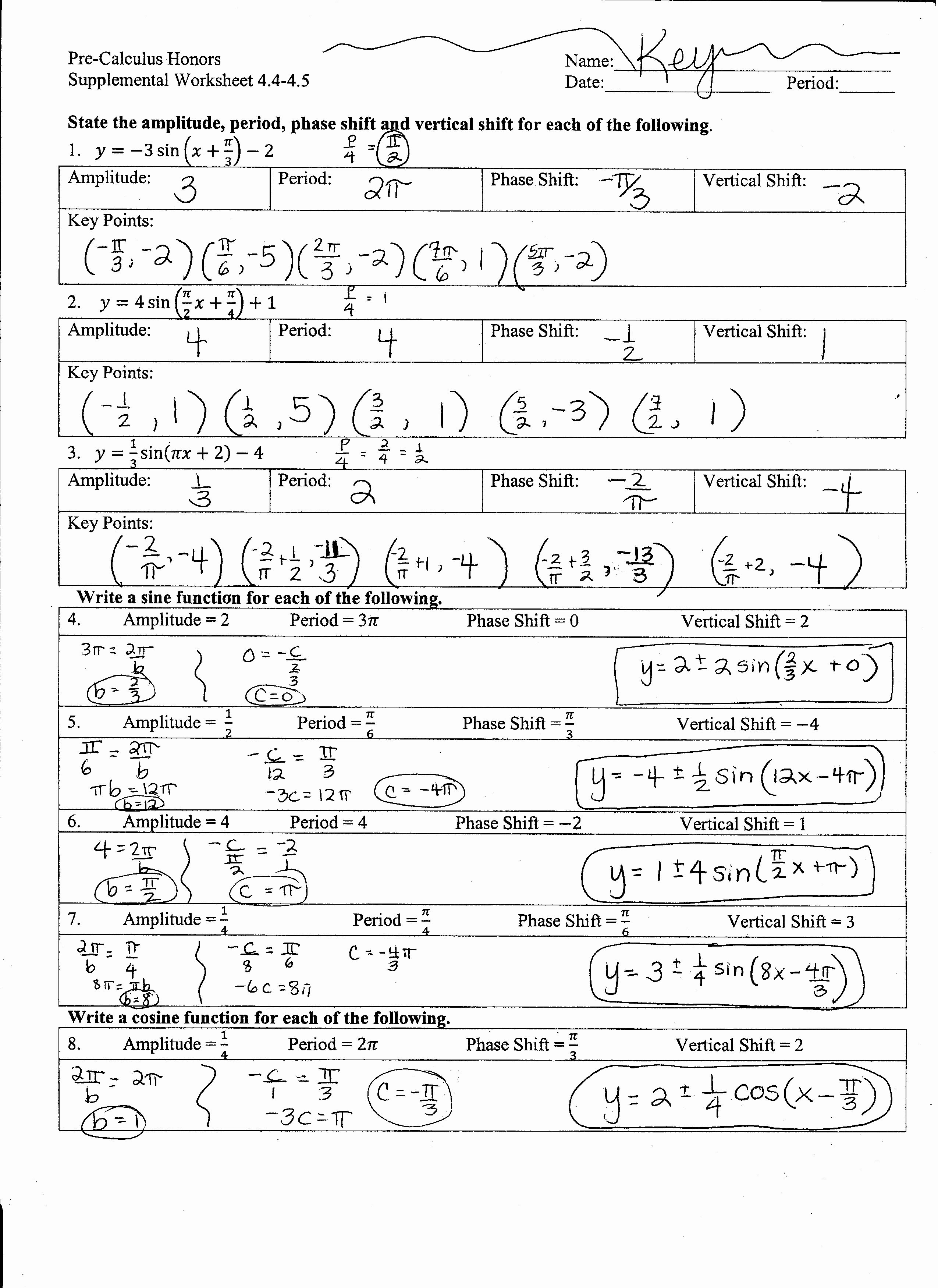 Graphing Trig Functions Worksheet Lovely Pre Calculus Honors Mrs Higgins