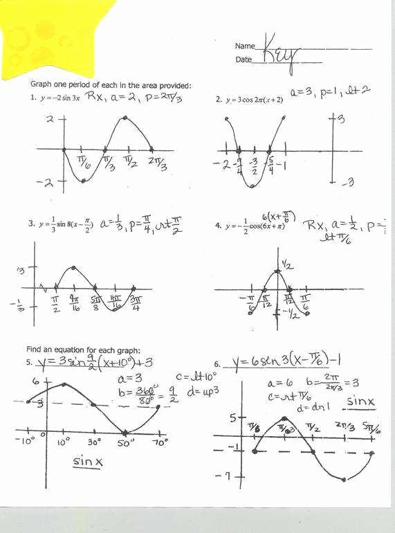 Graphing Trig Functions Worksheet Lovely Trig Worksheets
