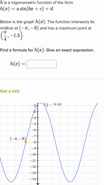 Graphing Trig Functions Worksheet Luxury Graphing Trig Functions Worksheet