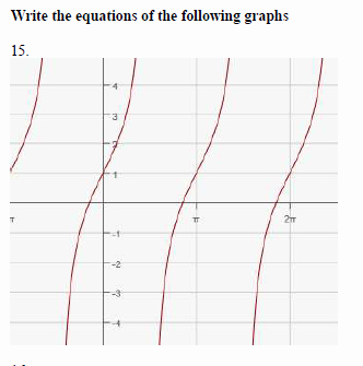 Graphing Trig Functions Worksheet New Graphing Sine Cosine with Vertical Translations Worksheet