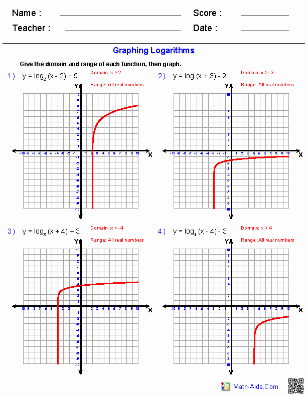 Graphs Of Functions Worksheet Best Of Graphing Logarithms Worksheets A