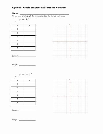 Graphs Of Functions Worksheet New Manipulating the Graphs Of Functions Independent Practice