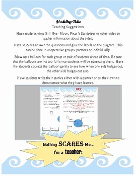 Hands On Equations Worksheet Lovely Hands Tides Model and Activity Worksheet by