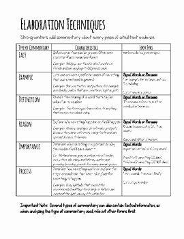 Hands On Equations Worksheet Unique Elaboration Practice Hands On Activity Worksheet by