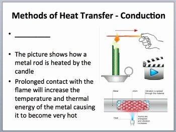 Heat and Temperature Worksheet Beautiful thermal Energy Temperature and Heat Physics Lesson and
