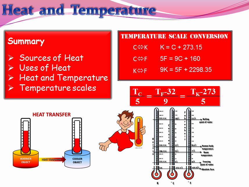 Heat and Temperature Worksheet New Heat and Temperature Physics by Teacher Rambo