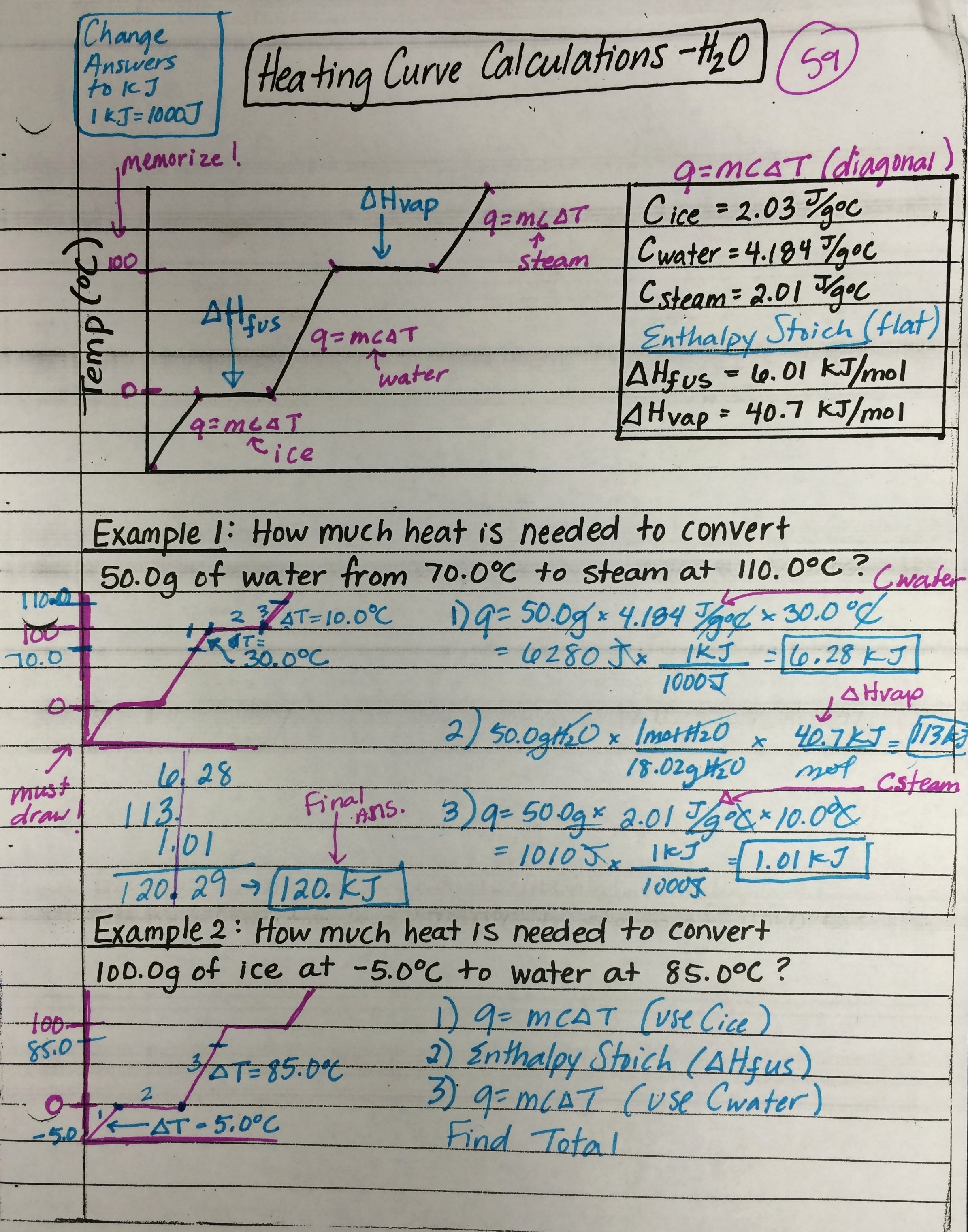 Heating and Cooling Curve Worksheet Awesome Unit 7 thermochemistry Mrs Thompson