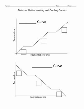Heating and Cooling Curve Worksheet Inspirational Heating and Cooling Curve Worksheet by Kimberly Frazier
