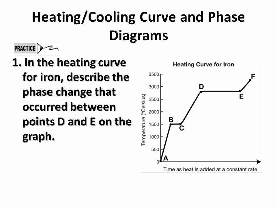 Heating and Cooling Curve Worksheet Lovely Heating Curve Worksheet