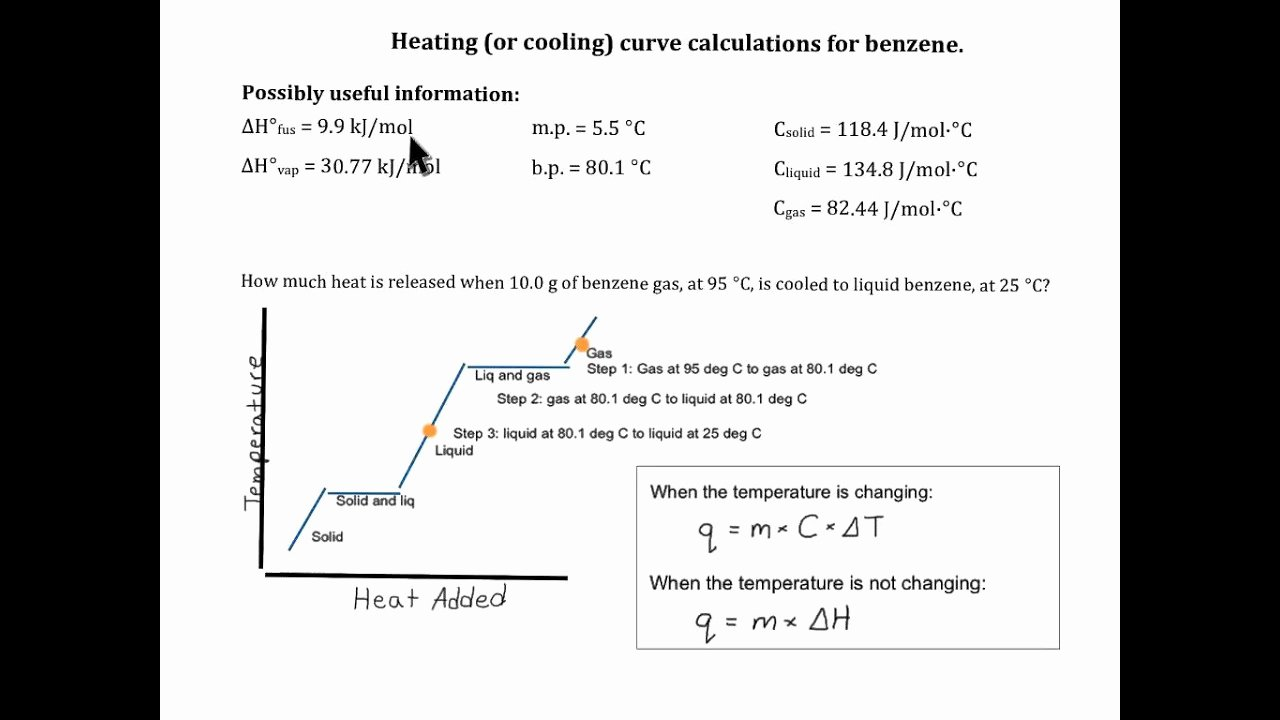 Heating and Cooling Curve Worksheet New Heating Curve Calculation Benzene