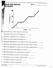 Heating and Cooling Curves Worksheet Fresh Ice Water Gas Lab Heating Curves Name 2 Date Heating