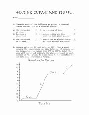 Heating Curve Worksheet Answers Beautiful Sardis Secondary Course Hero