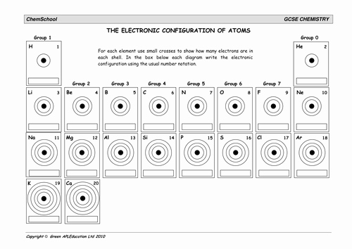 History Of the atom Worksheet Beautiful Structure and History Of the atom by Missbird1990