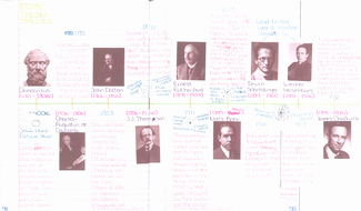 History Of the atom Worksheet Luxury atomic theory Timeline by Mwrigh58