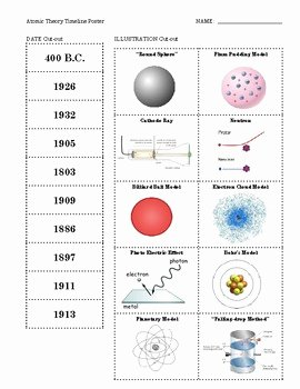 History Of the atom Worksheet Luxury atomic theory Timeline by Think Science
