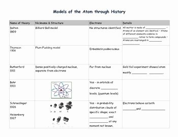 History Of the atom Worksheet Luxury Models Of the atom Through History Graphic organizer by