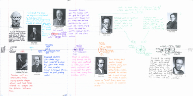 History Of the atom Worksheet Unique atomic theory Timeline by Mwrigh58