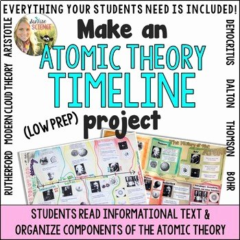 History Of the atom Worksheet Unique atomic theory Timeline Project A Visual History Of the