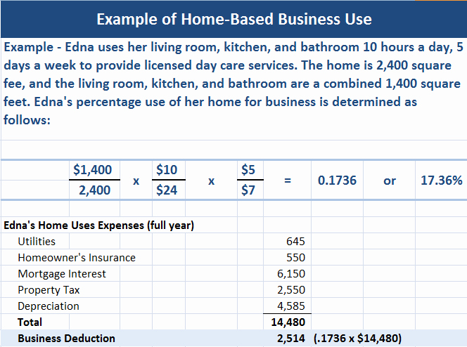 Home Daycare Tax Worksheet Lovely Childcare Providers Enjoy Special Tax Deductions