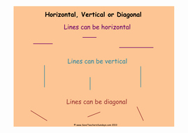 Horizontal and Vertical Lines Worksheet Best Of Horizontal and Vertical Lines Lesson Plan Powerpoint and