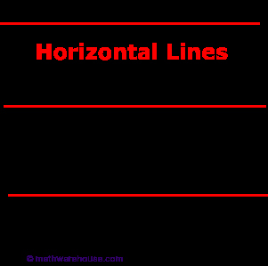 Horizontal and Vertical Lines Worksheet Elegant Vertical Line Traits Examples and Usage In Mathematics