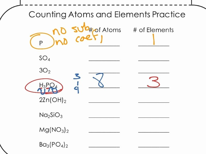 How to Count atoms Worksheet Beautiful Showme Counting atoms In Pounds Worksheet Free
