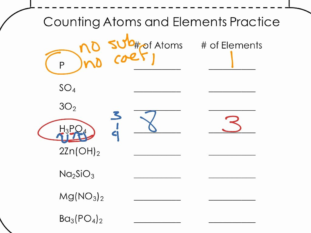 How to Count atoms Worksheet Elegant Showme Counting atoms In Pounds Worksheet
