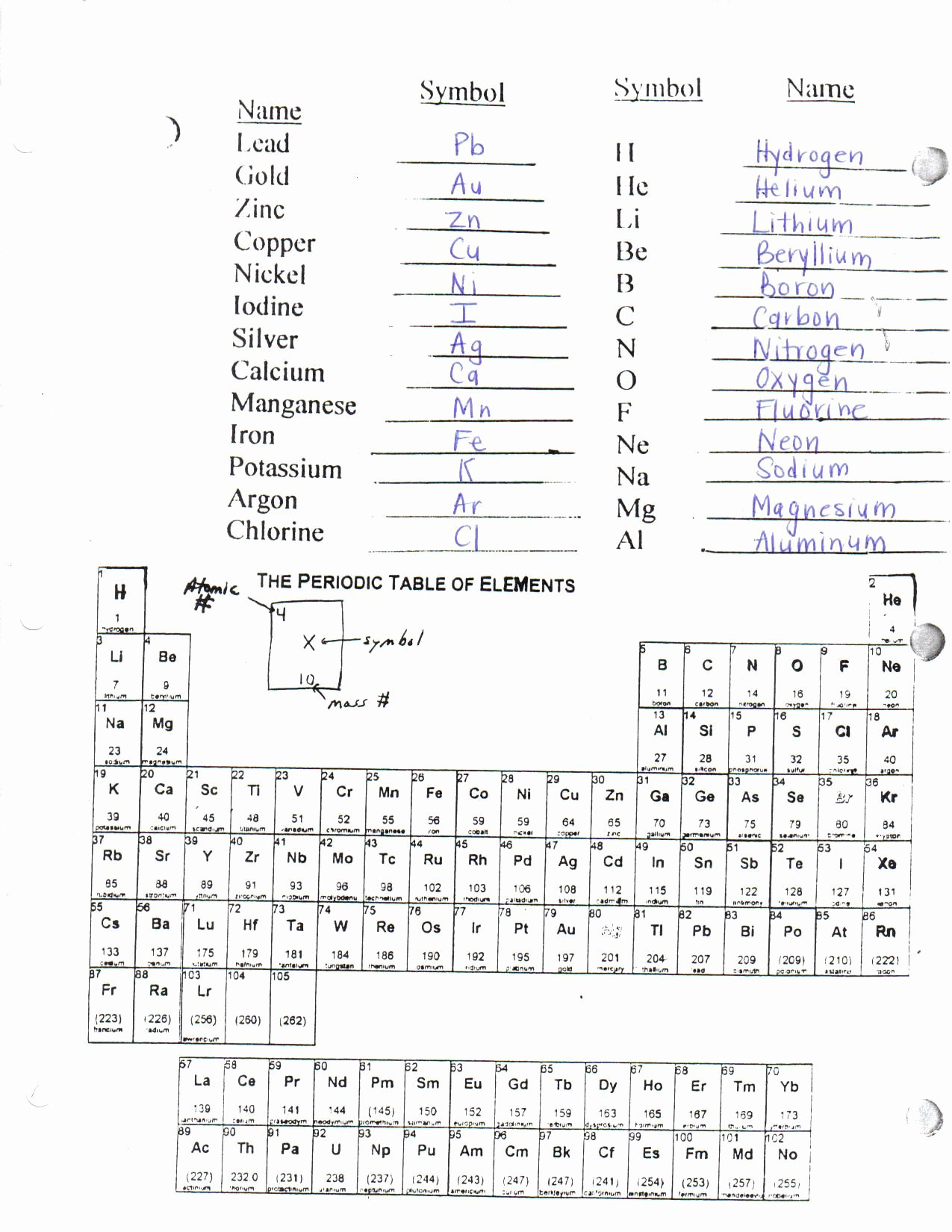 How to Count atoms Worksheet New Pin On Teaching