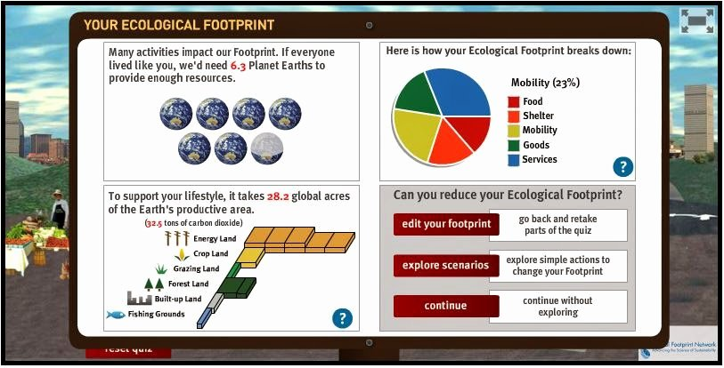 Human Footprint Worksheet Answers Beautiful Ids 3920 Blog Earthday Ecological Footprint