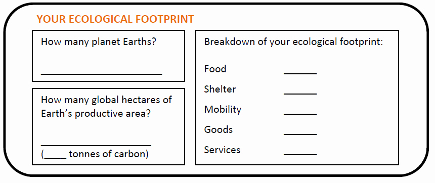 Human Footprint Worksheet Answers Inspirational Green solutions March 2014