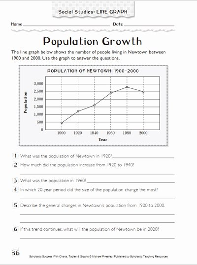 Human Population Growth Worksheet Answer Awesome Population Growth Using Graphs