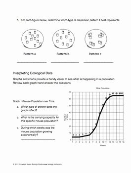 Human Population Growth Worksheet Best Of Ecology Population Growth Homework by Biology Roots