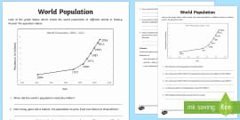 Human Population Growth Worksheet Fresh Human Population Growth Worksheet Worksheet Worksheet