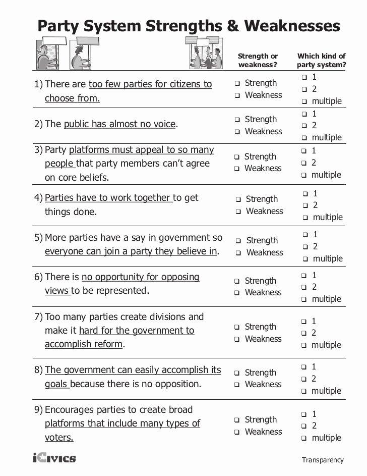 Icivics the Constitution Worksheet Answers Fresh Icivics Federalism Worksheet Breadandhearth