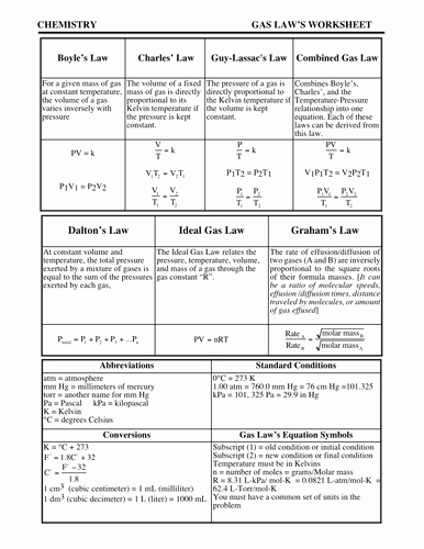 Ideal Gas Law Worksheet Awesome Gas Laws Worksheet with Answer by Kunletosin246
