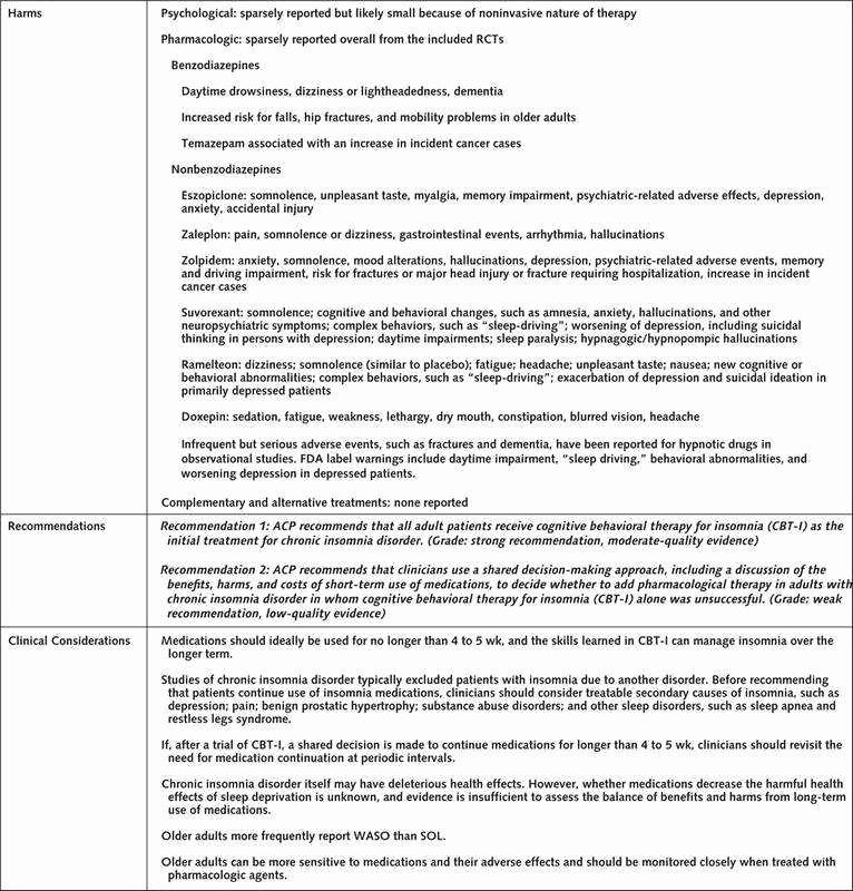 Ideal Gas Law Worksheet Awesome Verifying Trigonometric Identities Worksheet